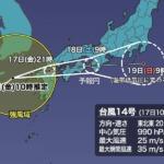 台風進路イメージ