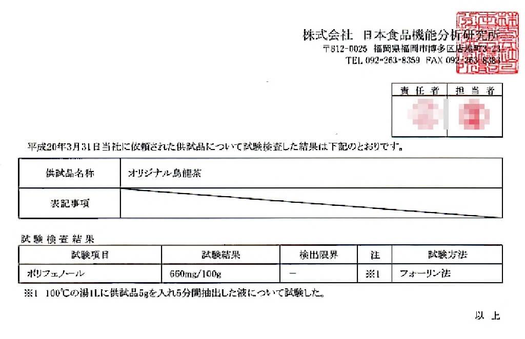 日本分析センターによるポリフェノールの測定結果