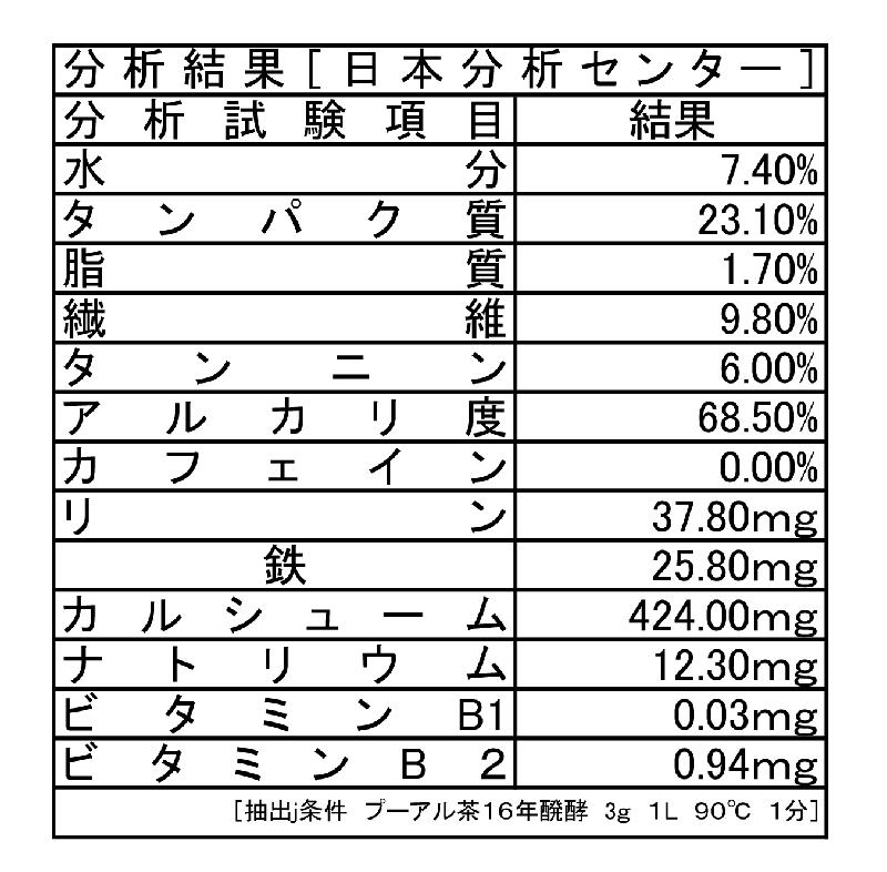 プーアル茶成分分析結果