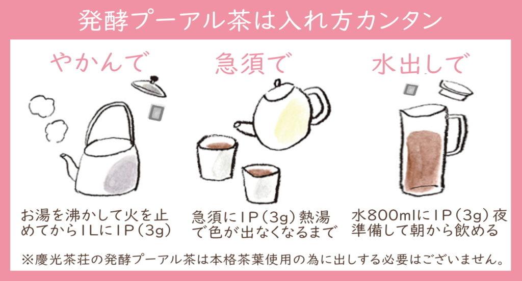 プーアル茶の飲み方図形説明