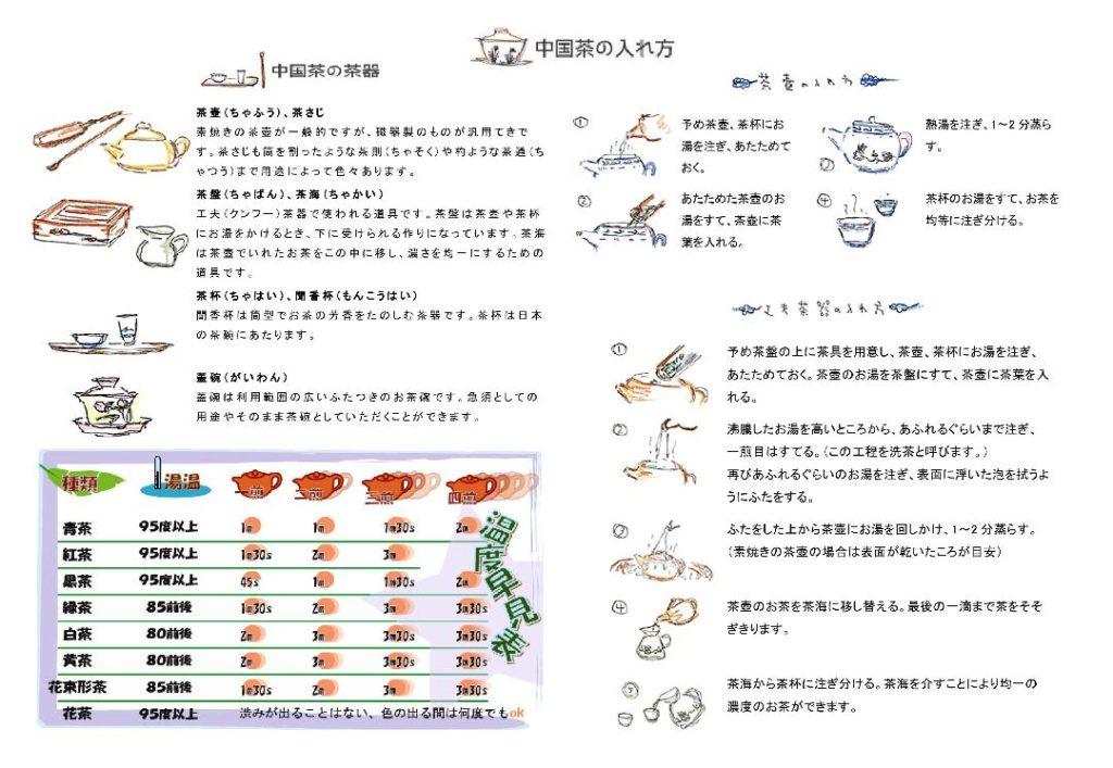中国茶の淹れかた 簡易説明書