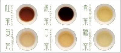 中国茶六大茶分類バナー